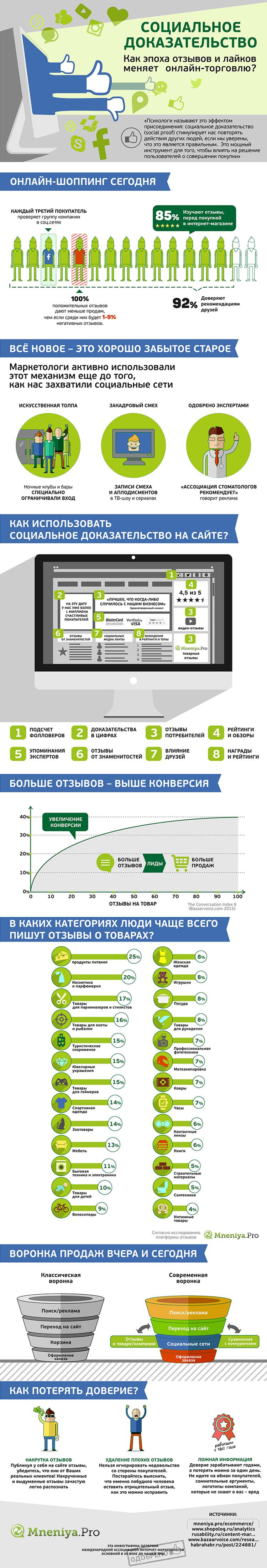 info-mneniya